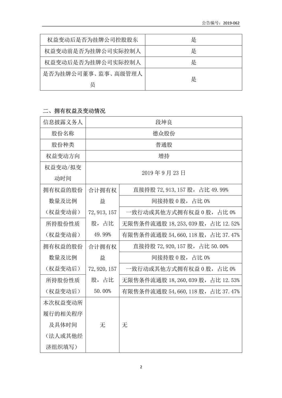 [临时公告]德众股份_权益变动报告书_2.jpg